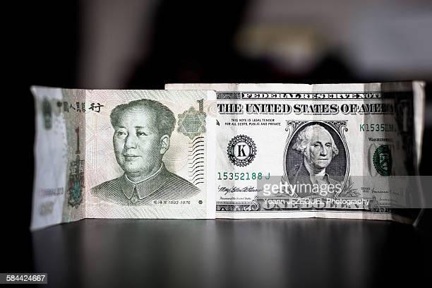 China vs USA, Yuan vs Dollars