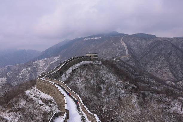 CHN: The Mutianyu Great Wall After Snow