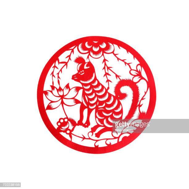 Chinese zodiac sign: dog, China