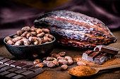 Chocolate bar, cocoa powder, cocoa beans and cocoa pod