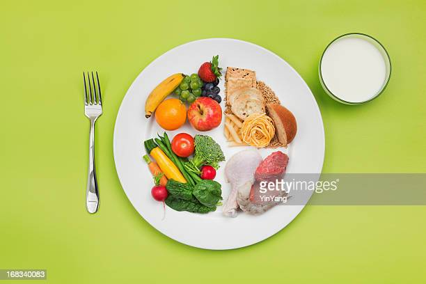 choosemyplate healthy food and plate of usda balanced diet recommendation - dranken en maaltijden stockfoto's en -beelden