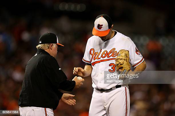 Chris Tillman of the Baltimore Orioles is removed from the game by manager Buck Showalter in the second inning against the Boston Red Sox at Oriole...