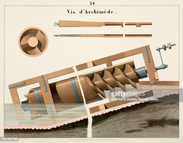 Chromolithograph by E Wormser of the hydraulic screw whose invention is traditionally ascribed to Greek mathematician Archimedes Turning the handle...
