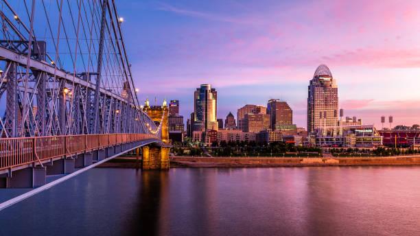Cincinnati Skyline Sunset - Fine Art prints