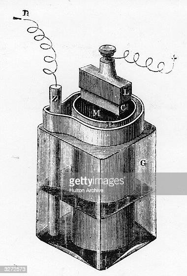A Diagram Of The Galvanic Cell Invented By Georges Leclanche      News Photo