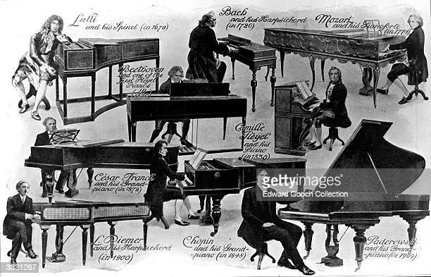 The evolution of the Grand Piano of 1909 from the Spinet of 1670