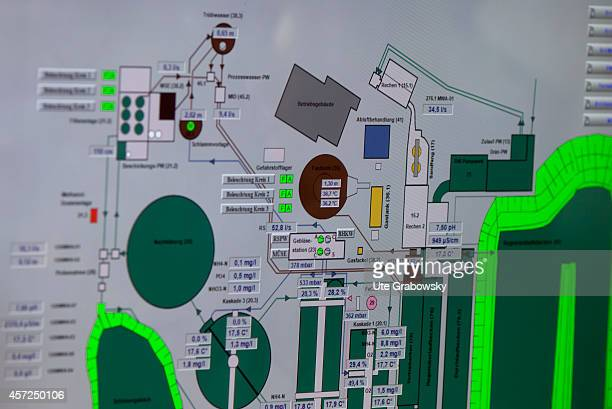 Circuit diagram of a sewage treatment plant on August 21 in Isselburg Germany Photo by Ute Grabowsky/Photothek via Getty Images