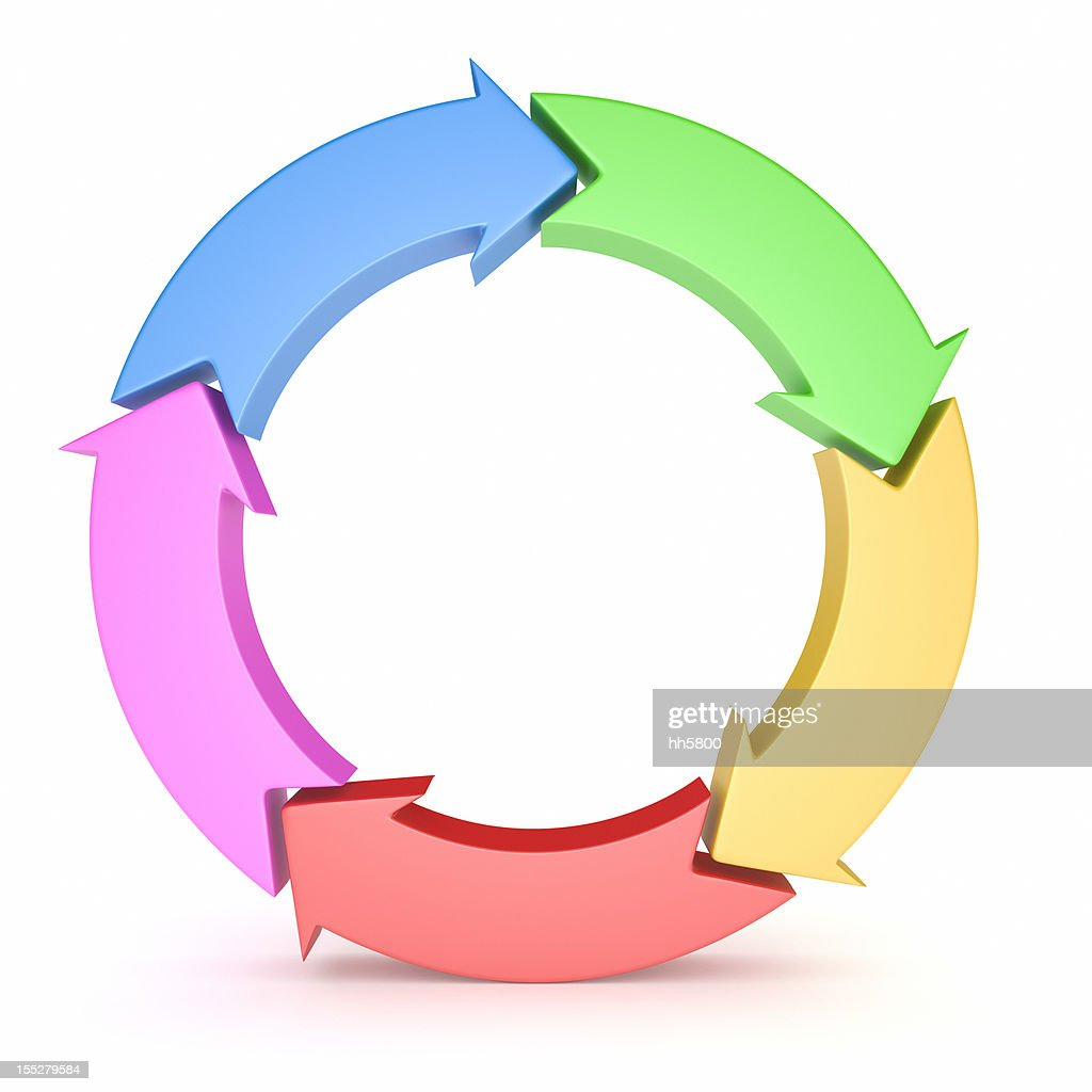 Circular flow diagram stock photo getty images circular flow diagram stock photo pooptronica