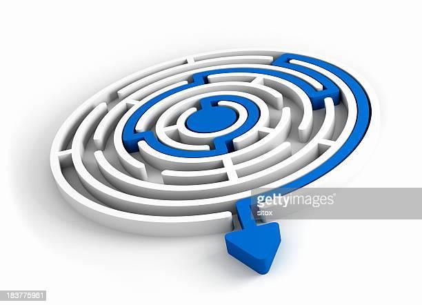 Circular maze representing solution finding