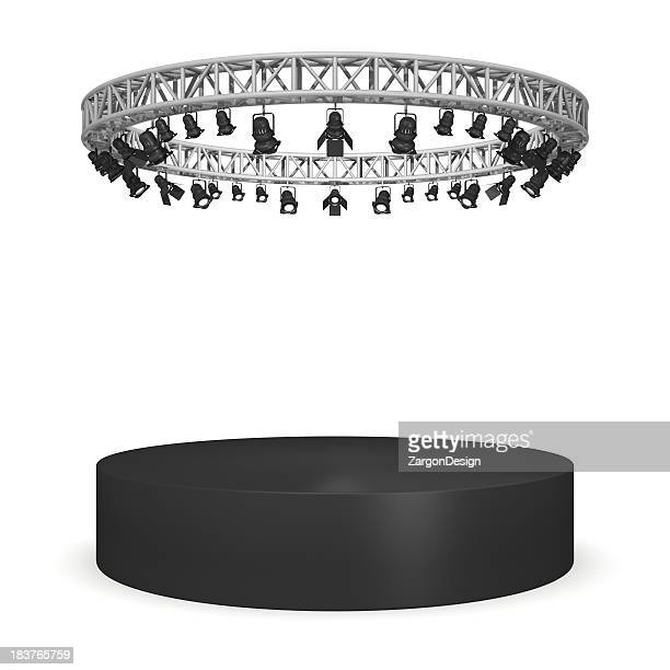Scène circulaire