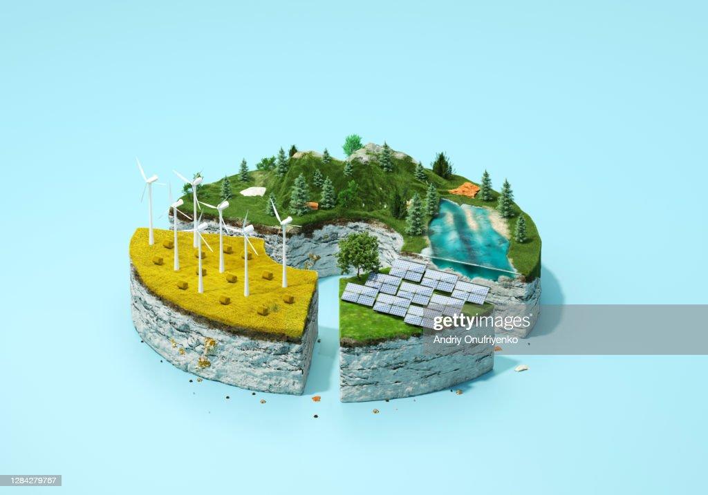Circular sustainable chart : Stock Photo
