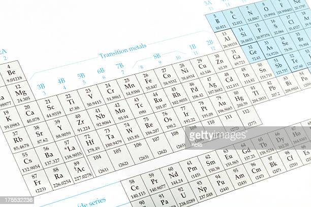 classic and simple periodic table - mass unit of measurement stock pictures, royalty-free photos & images