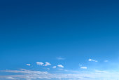 Clear Blue Sky Background With Scattered Clouds