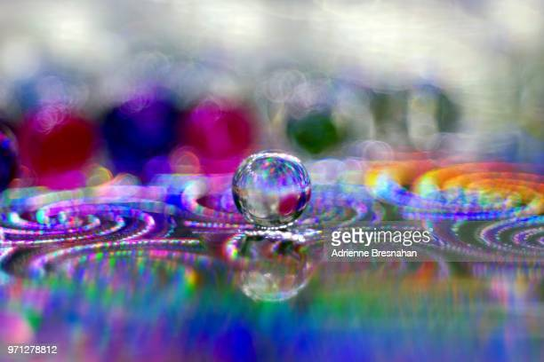 Clear Sphere on Holographic Surface