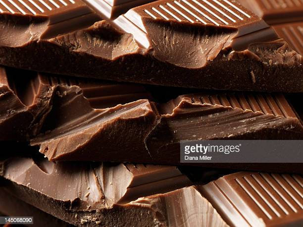 Close up of Belgian milk chocolate