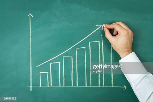 Gros plan du tableau d'affaires et de la Finance graphique