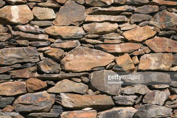 A close-up background of a stone wall