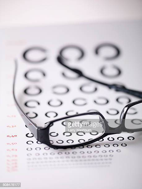 Close-up of alphabet C on eye exam chart seen through glasses