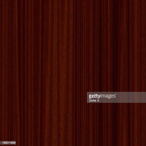 Close-up of cherry wood texture