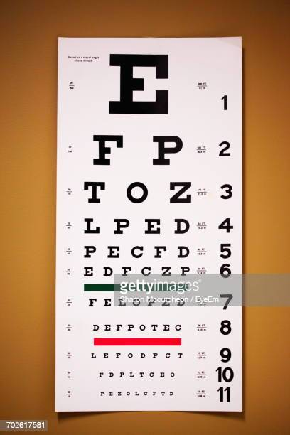 Close-Up Of Eye Chart On Wall