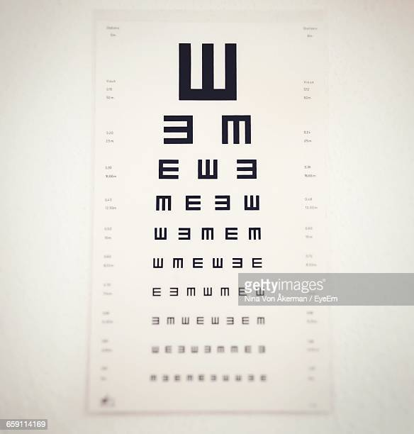 Close-Up Of Eye Chart