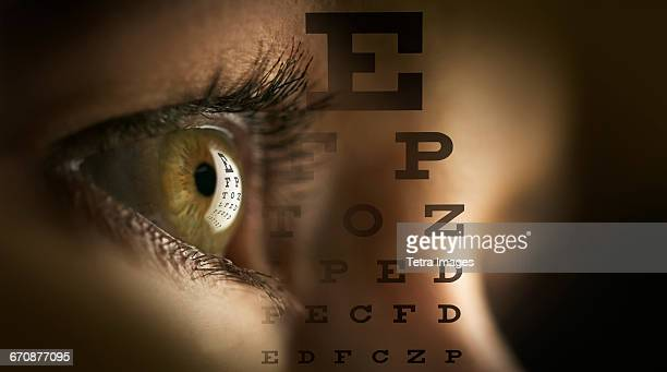 Close-up of human eye and letters