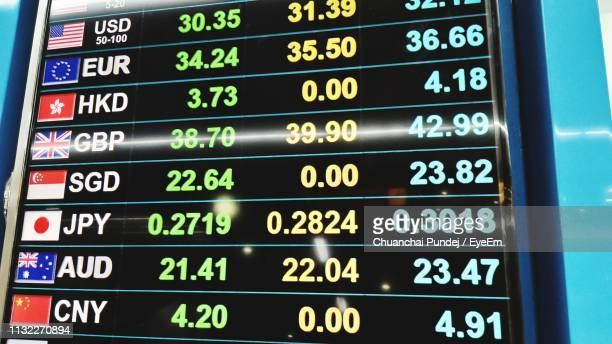 close-up of information sign on computer monitor - currency symbol stock pictures, royalty-free photos & images