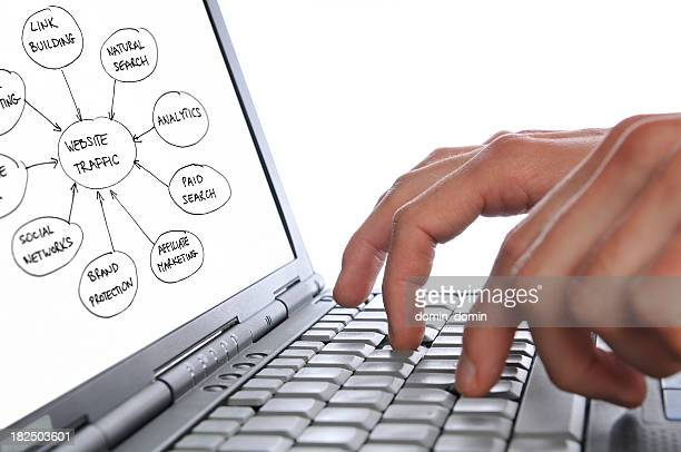 Close-up of man drawing marketing diagram on laptop screen