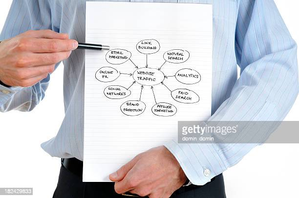 Close-up of man presenting on notepad on-line marketing diagram