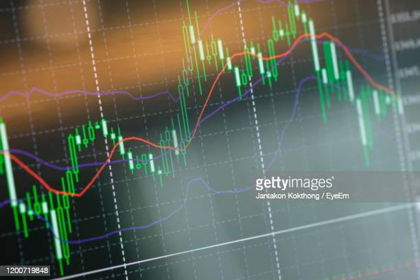 close-up of stock market in web for finance and financial concept - big data screen stock pictures, royalty-free photos & images