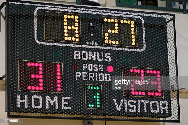 Close-up of the scoreboard recording the score of the game