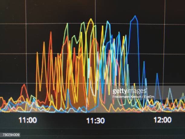 Close-Up Of Time Series Graph On Computer Screen