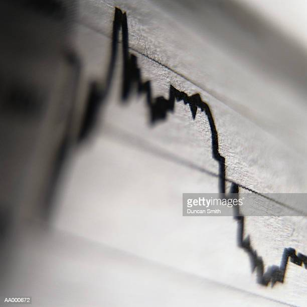 Close-up View of a Line Chart
