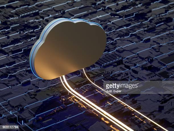 Cloud computing, hybride privé publiek