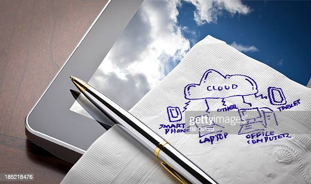 Cloud Computing on Digital Tablet