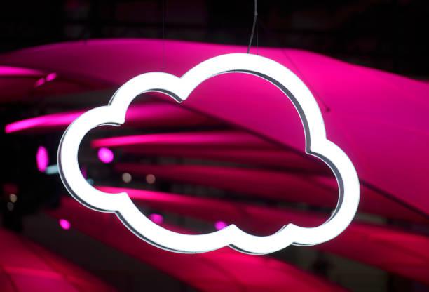 telekom cloud login