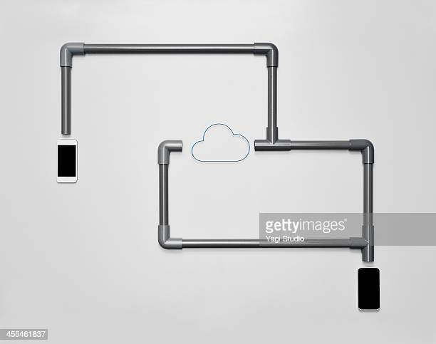 Cloud Network and Smartphone
