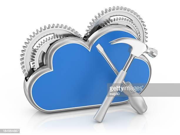 Nube de servidor