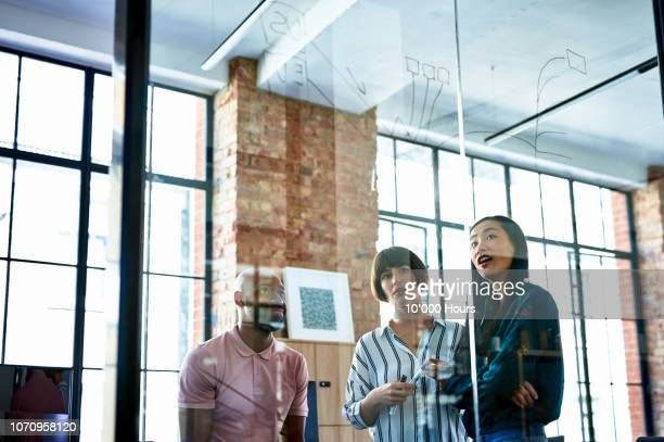 colleagues brainstorming behind glass partition - thinking outside the box englische redewendung stock-fotos und bilder