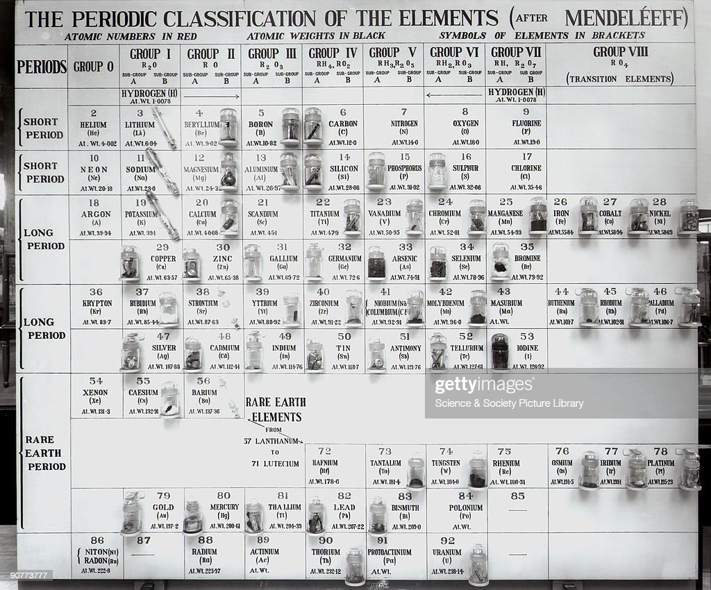 Periodic table stock photos and pictures getty images collection of elements arranged after mendeleyevs periodic classification of about 1869 september 1926 dmitry mendeleyev was gamestrikefo Choice Image