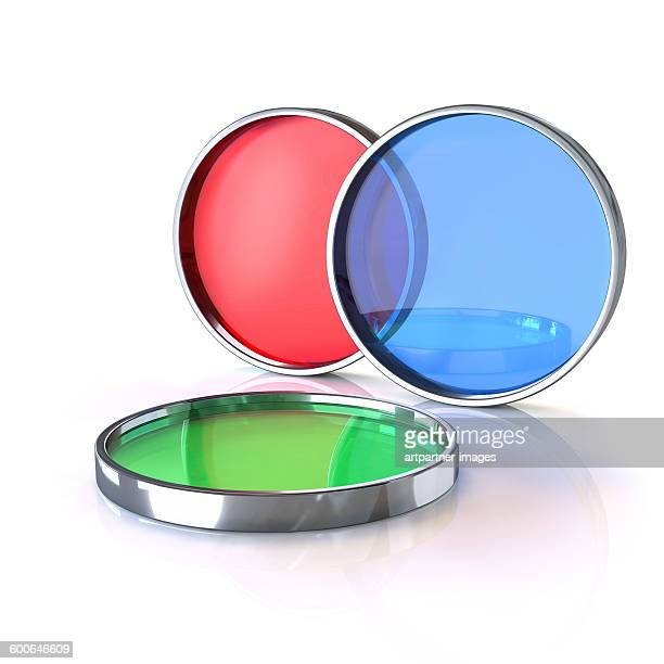 Color filters for additive primary colors