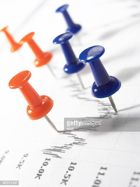 Color Pins on stock chart.