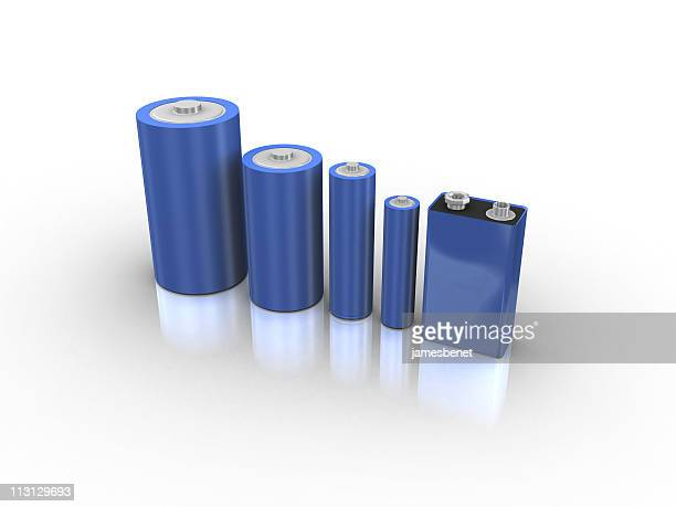 Common Battery Types 3D