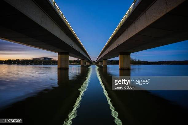 Commonwealth Bridge in Canberra