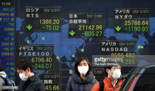 Commuters walk past a screen displaying the Nikkei avarage on February 28 2020 in Tokyo Japan A growing number of events and sporting fixtures are...