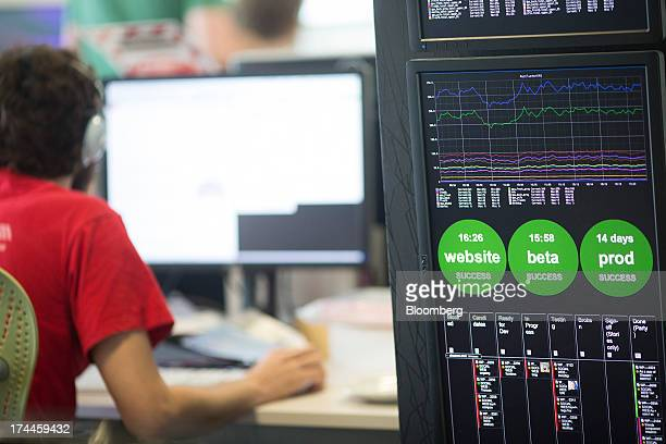 Company performance data is displayed on a monitor at the Shazam Entertainment Ltd headquarters in London UK on Friday July 26 2013 Billionaire...
