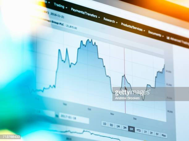 Company share price market data on a laptop computer