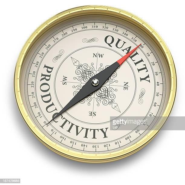 Compass pointant à la qualité et la productivité