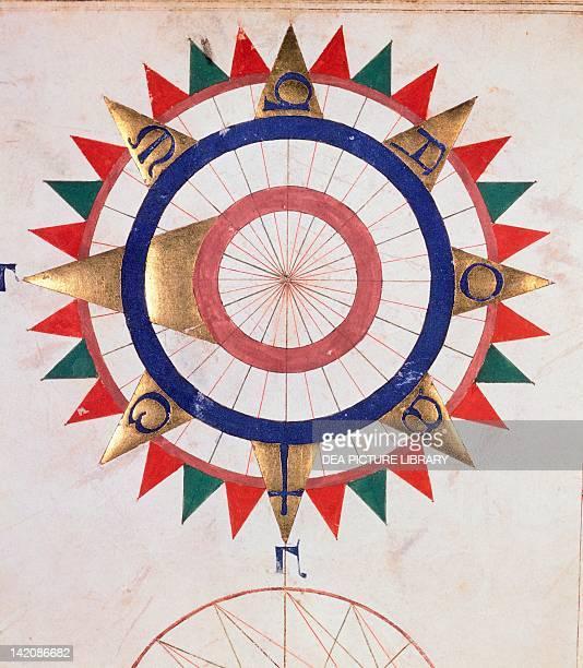 Compass rose fifteenth century cartographic plate Detail