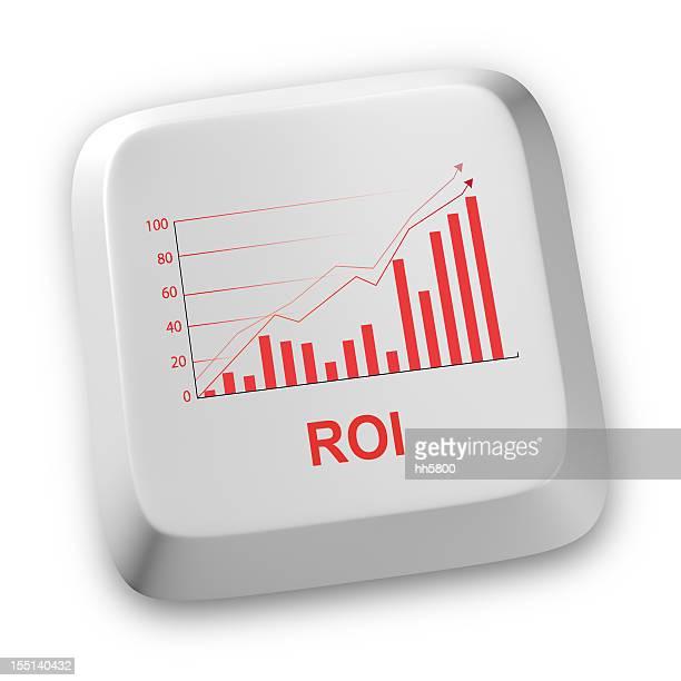 ROI コンピュータキーボード